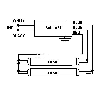 t ballast wiring schematic wiring diagram t12ho ballast wiring diagram home diagrams